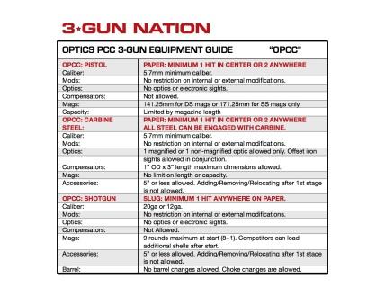 Optics PCC